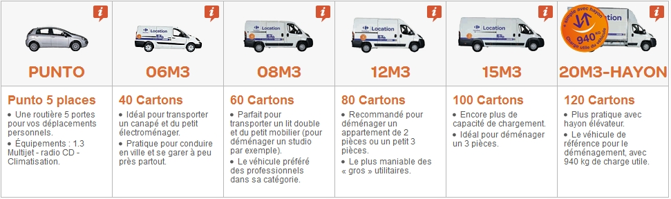 Véhicules utilitaires Carrefour